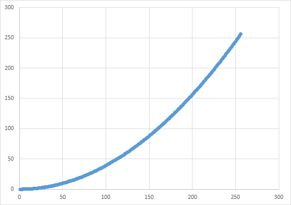 graph.png